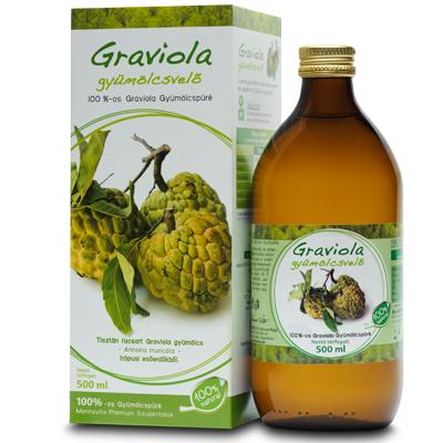 Graviola Gyümölcsvelő 500ml